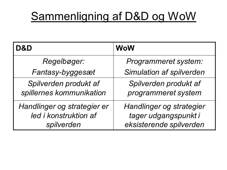 Sammenligning af D&D og WoW