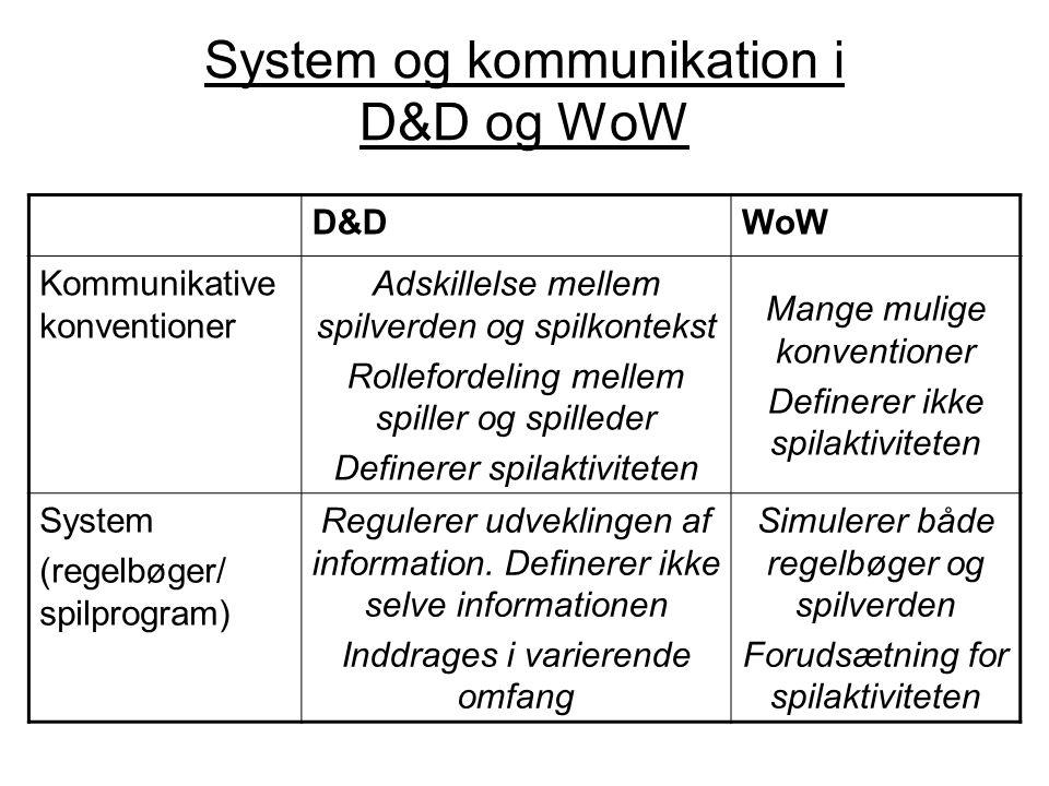 System og kommunikation i D&D og WoW