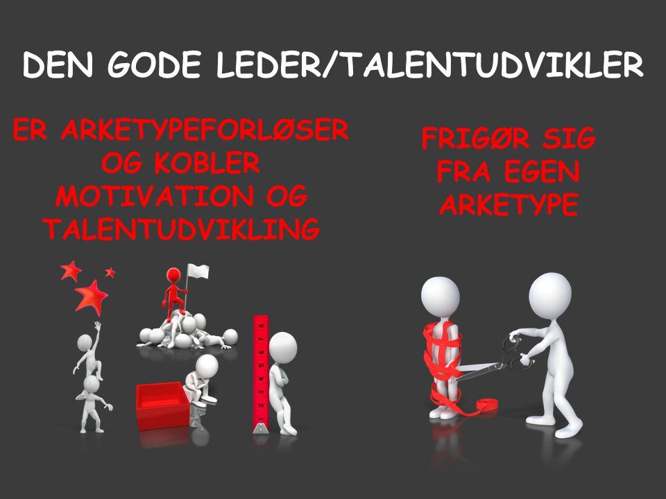 Den gode leder/talentudvikler