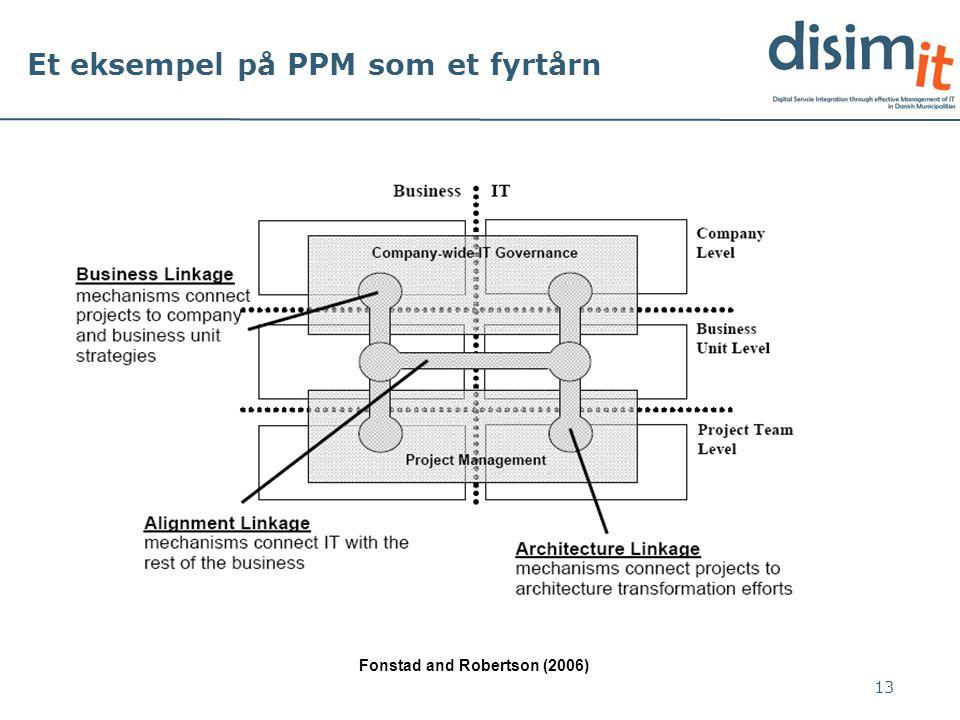 Et eksempel på PPM som et fyrtårn