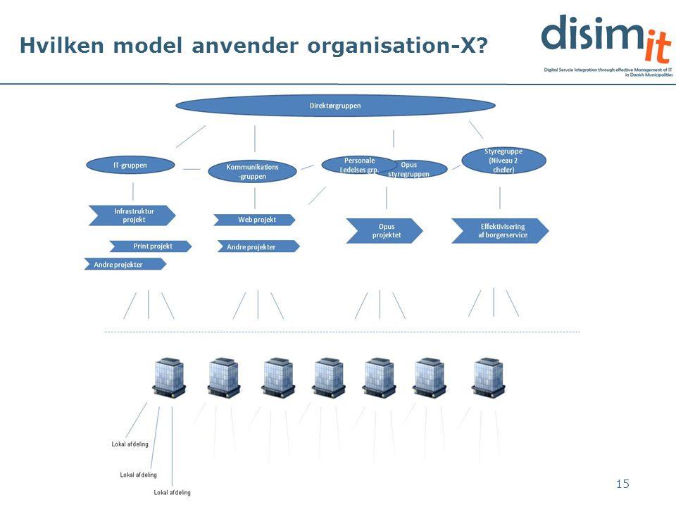 Hvilken model anvender organisation-X