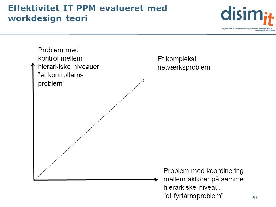 Effektivitet IT PPM evalueret med workdesign teori