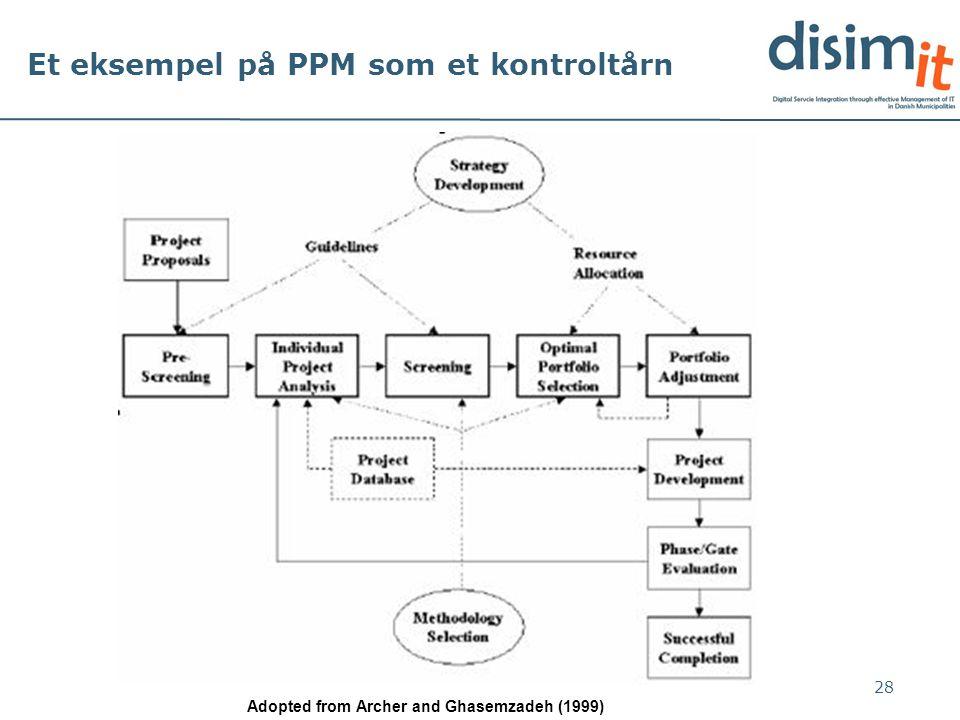 Et eksempel på PPM som et kontroltårn