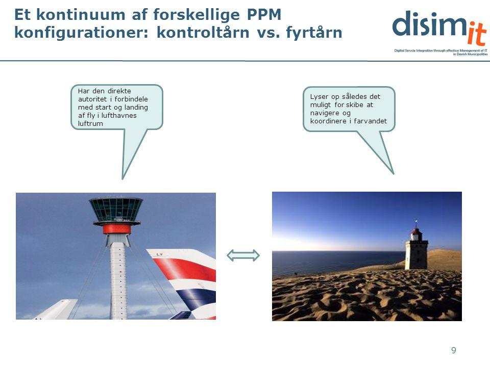 Et kontinuum af forskellige PPM konfigurationer: kontroltårn vs