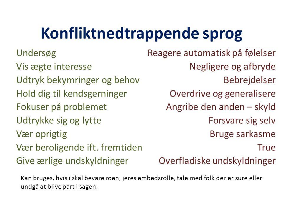 Konfliktnedtrappende sprog