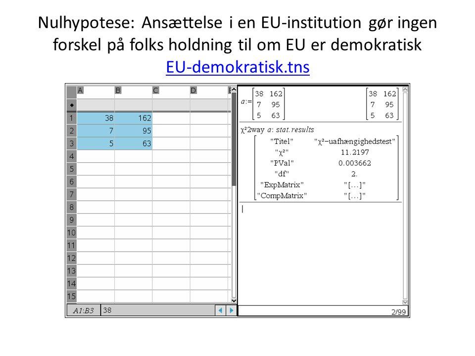Nulhypotese: Ansættelse i en EU-institution gør ingen forskel på folks holdning til om EU er demokratisk EU-demokratisk.tns