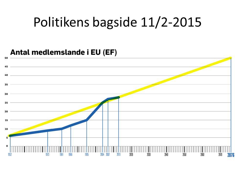 Politikens bagside 11/2-2015
