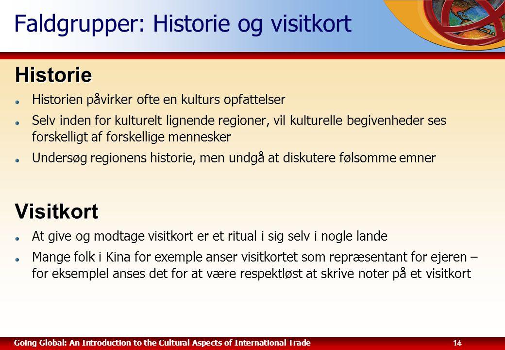 Faldgrupper: Historie og visitkort