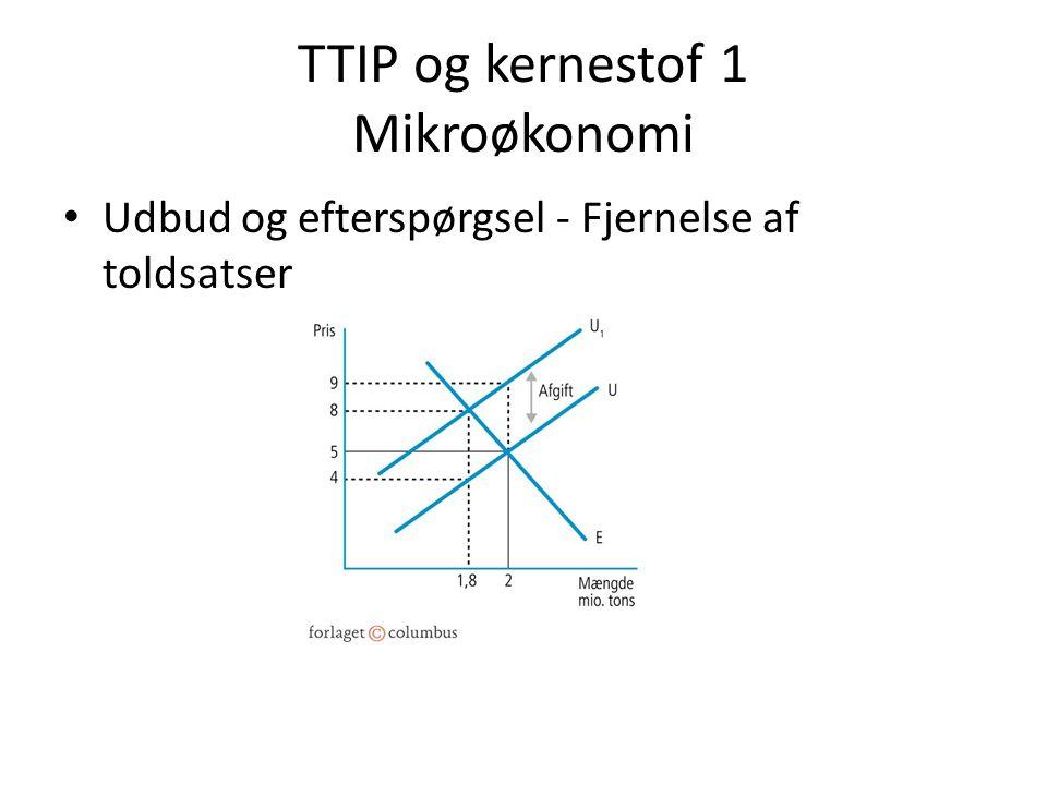 TTIP og kernestof 1 Mikroøkonomi