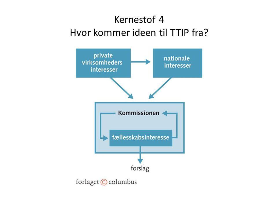 Kernestof 4 Hvor kommer ideen til TTIP fra