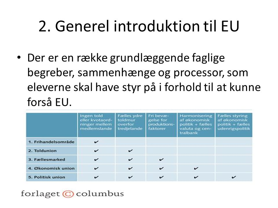 2. Generel introduktion til EU