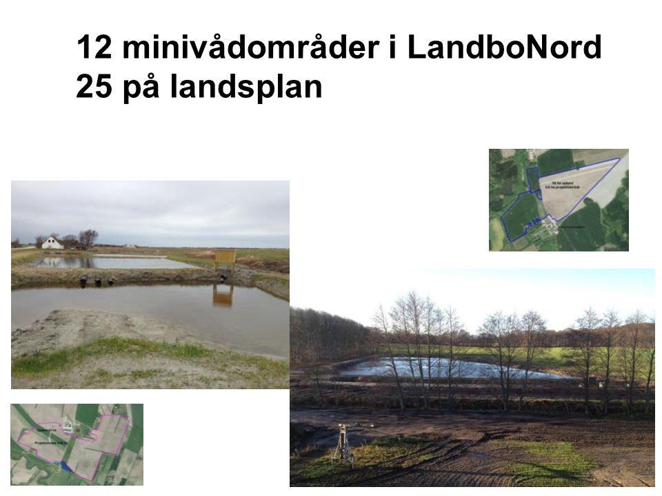 12 minivådområder i LandboNord 25 på landsplan