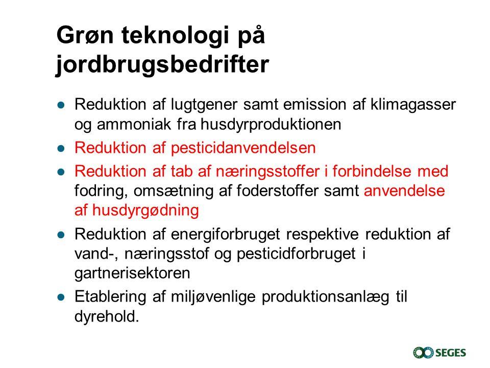 Grøn teknologi på jordbrugsbedrifter