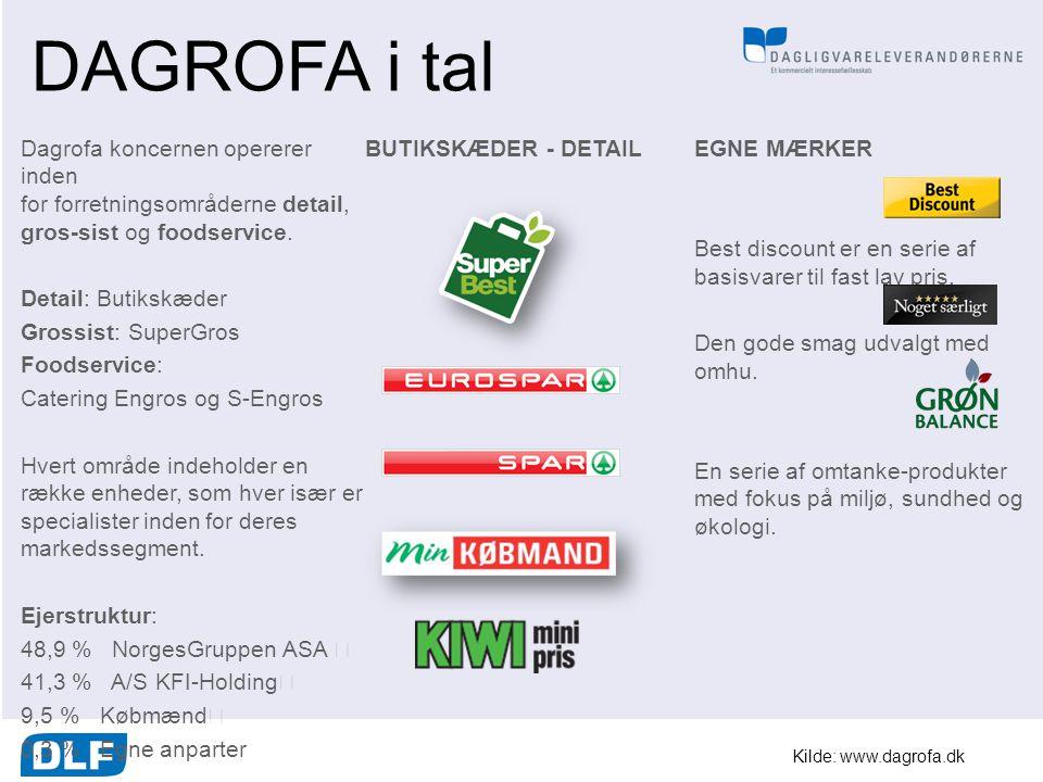 DAGROFA i tal Dagrofa koncernen opererer inden for forretningsområderne detail, gros-sist og foodservice.