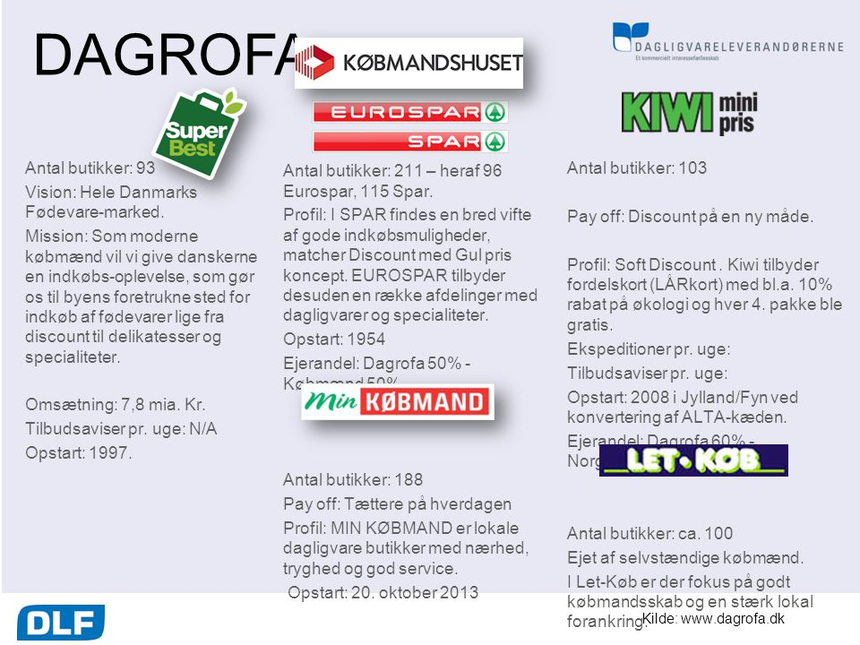 DAGROFA Antal butikker: 93 Vision: Hele Danmarks Fødevare-marked.