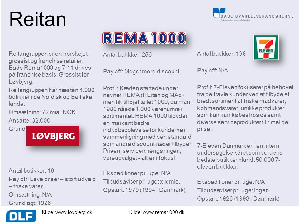 Reitan Reitangruppen er en norskejet grossist og franchise retailer. Både Rema1000 og 7-11 drives på franchise basis. Grossist for Løvbjerg.