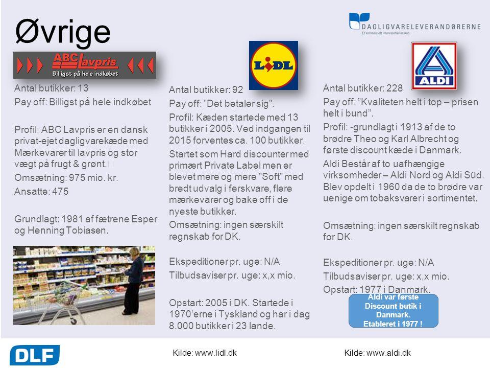 Aldi var første Discount butik i Danmark.