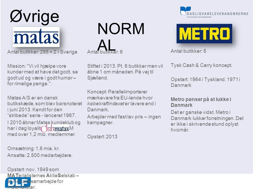Øvrige NORMAL Antal butikker: 295 + 2 i Sverige
