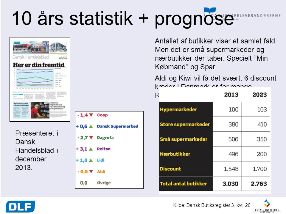 10 års statistik + prognose