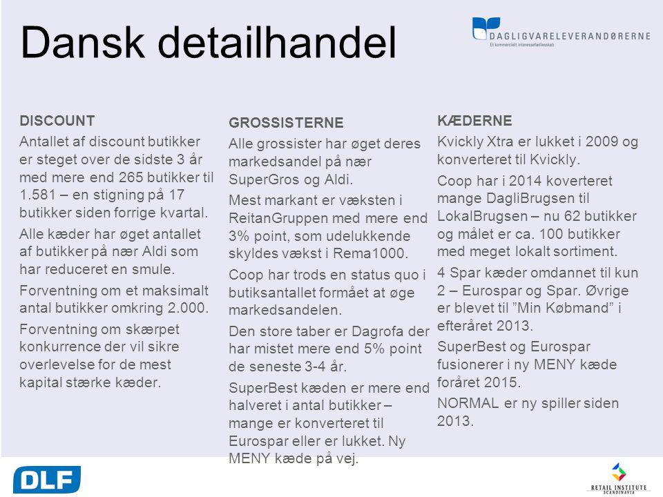 Dansk detailhandel DISCOUNT