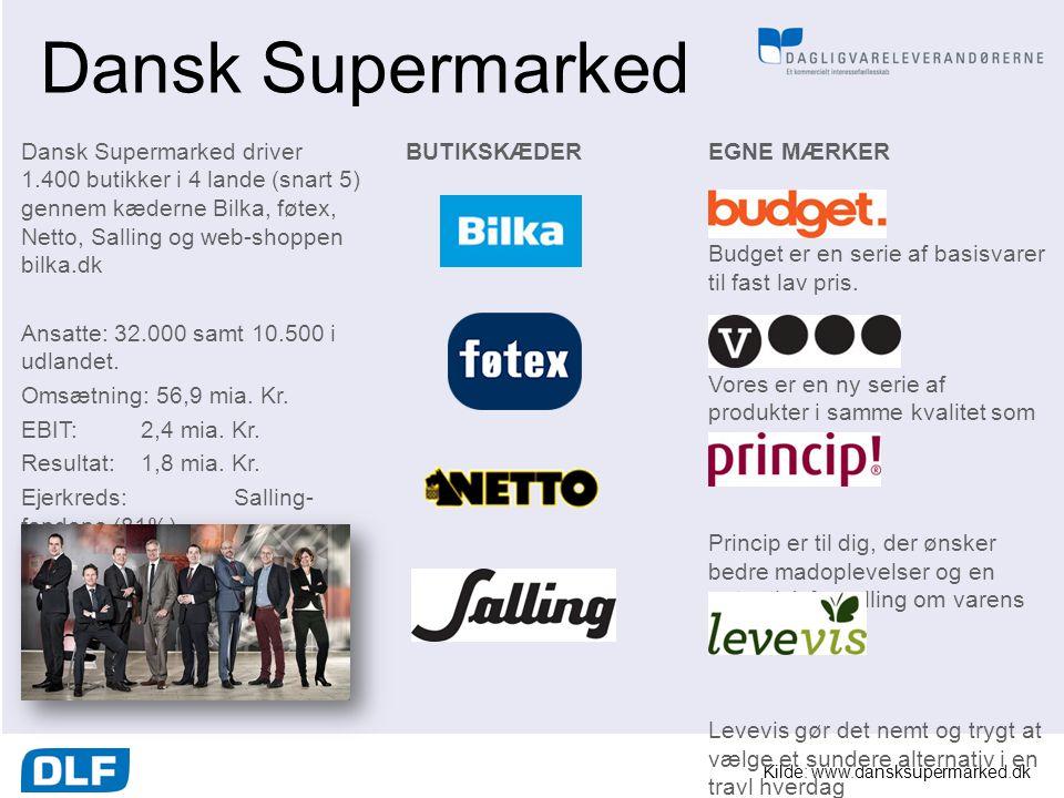 Kilde: www.dansksupermarked.dk