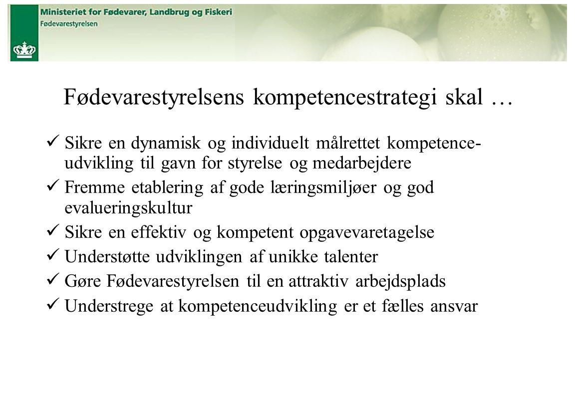Fødevarestyrelsens kompetencestrategi skal …