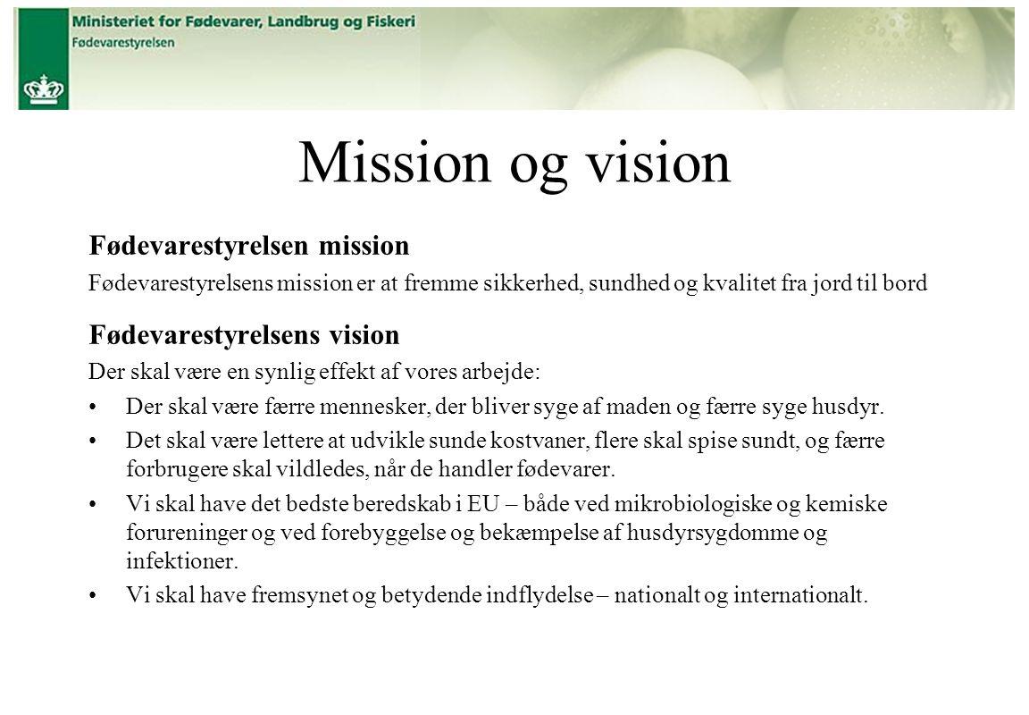 Mission og vision Fødevarestyrelsen mission Fødevarestyrelsens vision