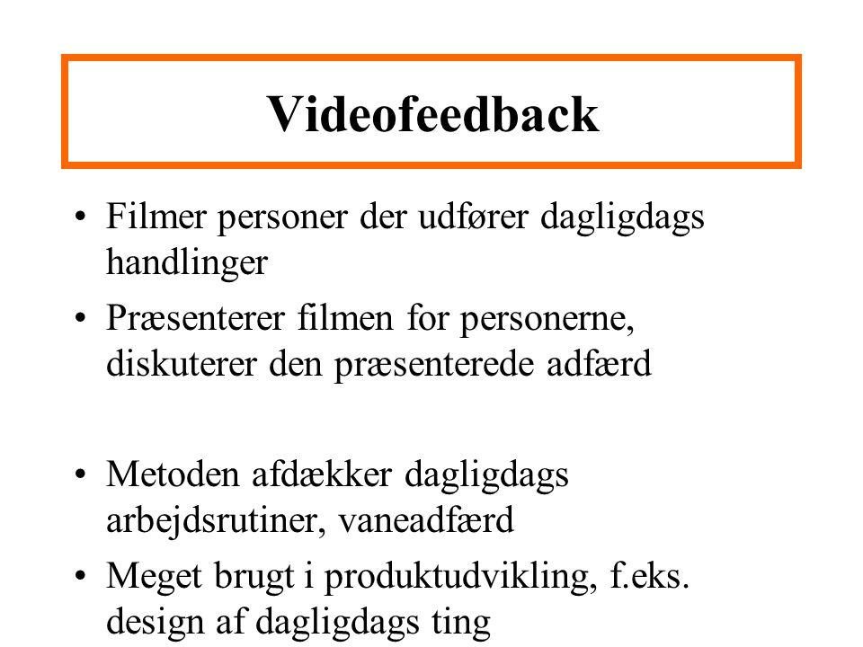 Videofeedback Filmer personer der udfører dagligdags handlinger