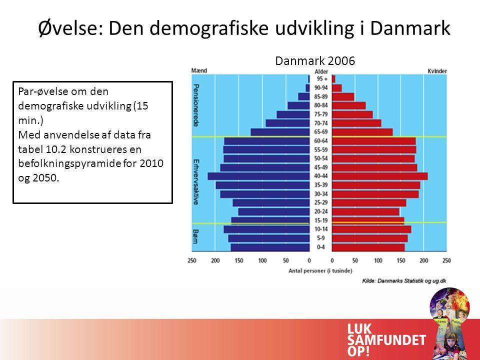 Øvelse: Den demografiske udvikling i Danmark