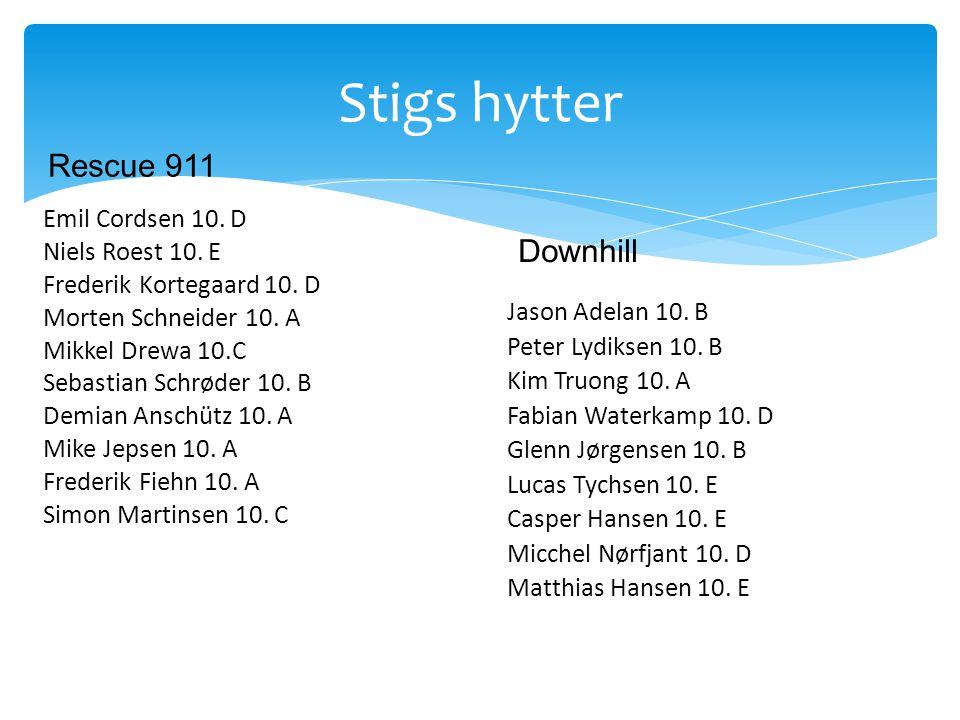 Stigs hytter Rescue 911 Downhill Emil Cordsen 10. D Niels Roest 10. E