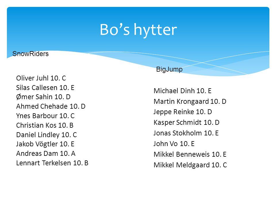 Bo's hytter Oliver Juhl 10. C Silas Callesen 10. E Michael Dinh 10. E