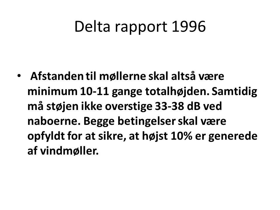 Delta rapport 1996