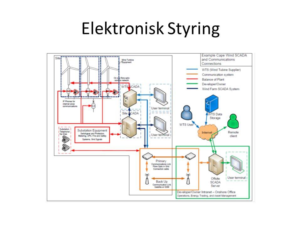 Elektronisk Styring