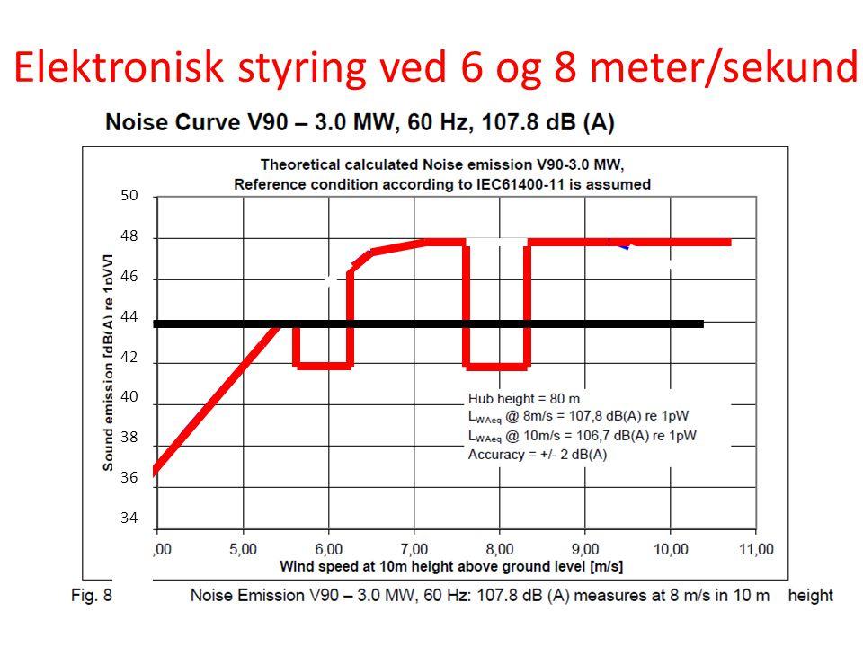 Elektronisk styring ved 6 og 8 meter/sekund