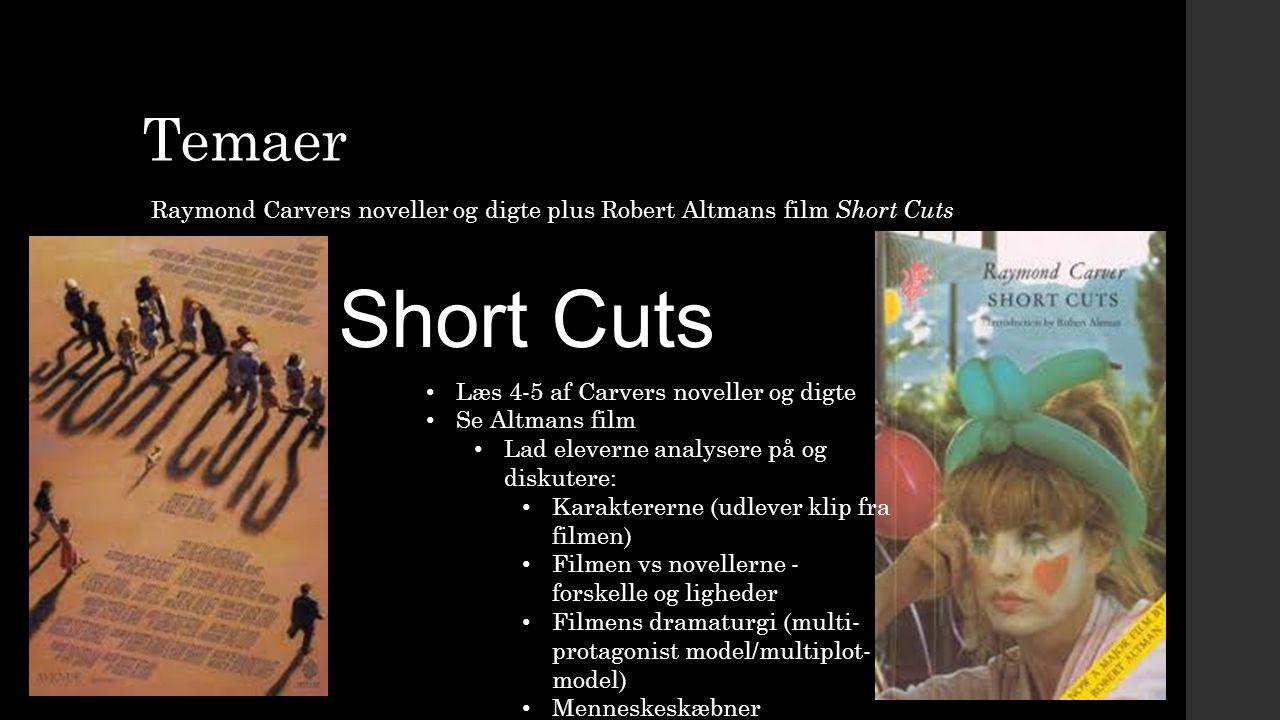 Temaer Raymond Carvers noveller og digte plus Robert Altmans film Short Cuts. Short Cuts. Læs 4-5 af Carvers noveller og digte.