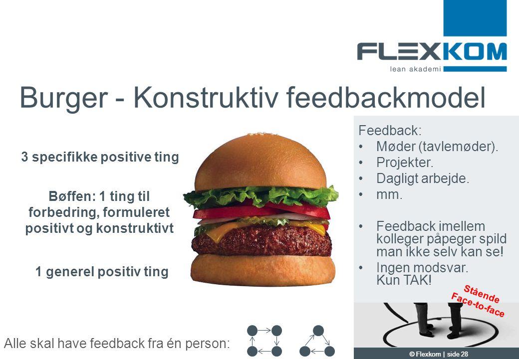 Burger - Konstruktiv feedbackmodel