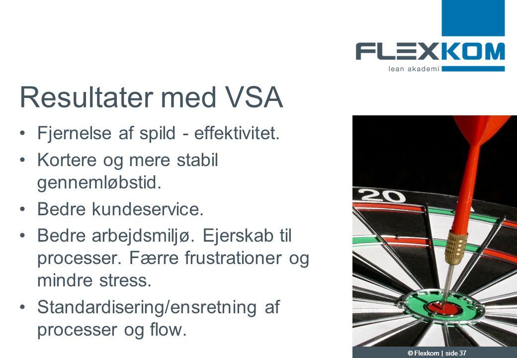 Resultater med VSA Fjernelse af spild - effektivitet.