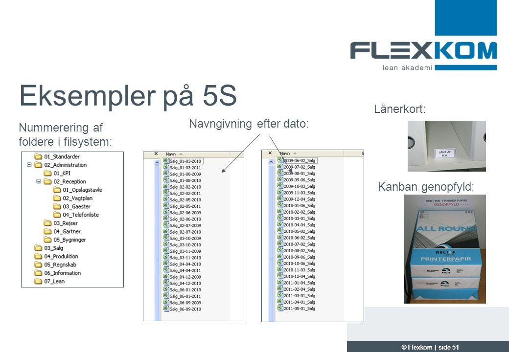 Eksempler på 5S Lånerkort: Navngivning efter dato: