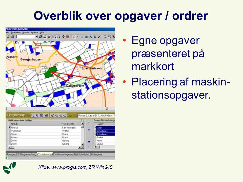 Overblik over opgaver / ordrer