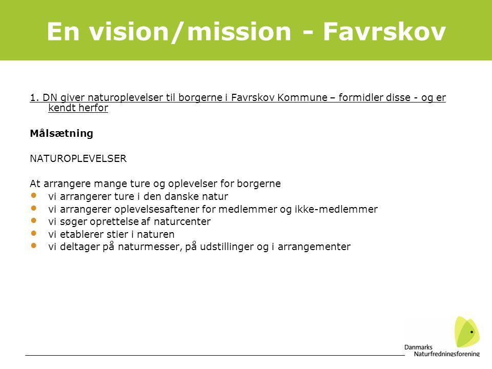 En vision/mission - Favrskov