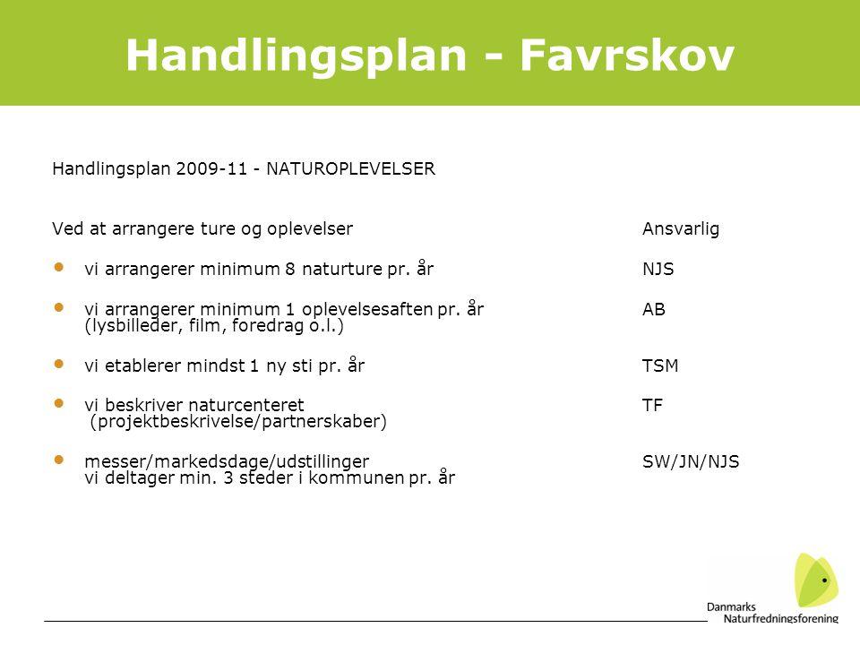 Handlingsplan - Favrskov