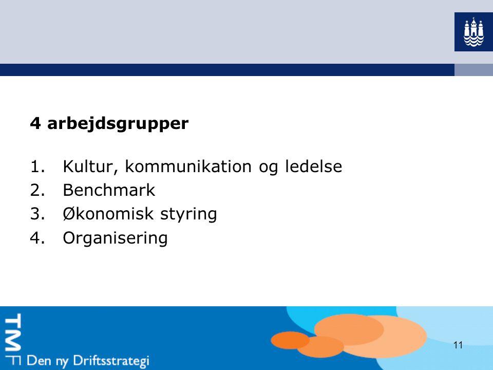 4 arbejdsgrupper Kultur, kommunikation og ledelse Benchmark Økonomisk styring Organisering