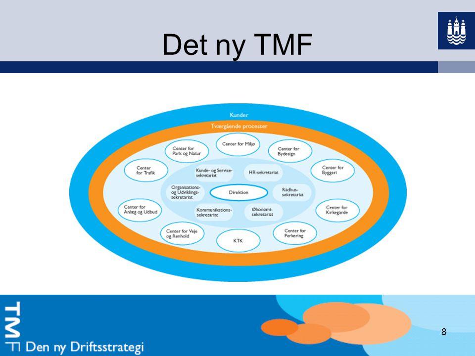 Det ny TMF