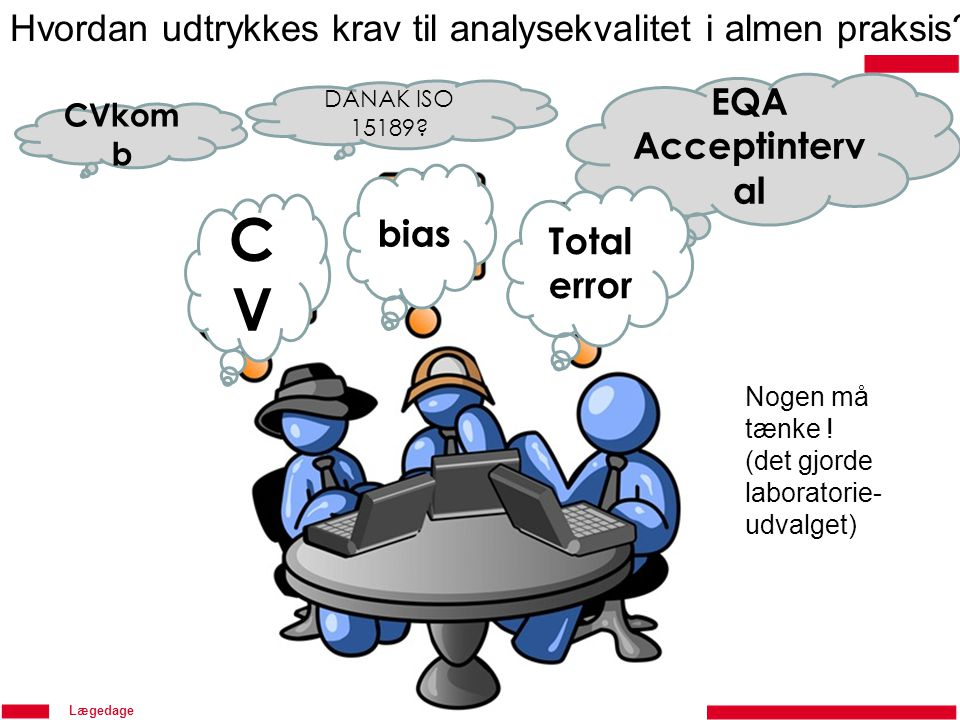 CV Hvordan udtrykkes krav til analysekvalitet i almen praksis EQA
