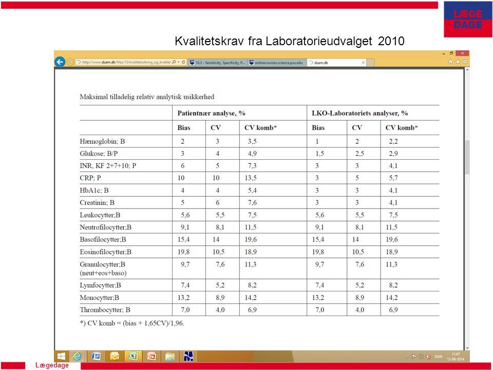 Kvalitetskrav fra Laboratorieudvalget 2010