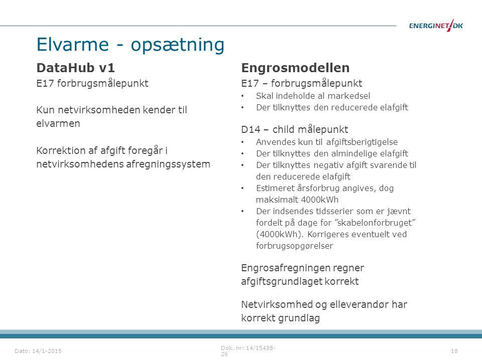 Elvarme - opsætning DataHub v1 Engrosmodellen E17 forbrugsmålepunkt