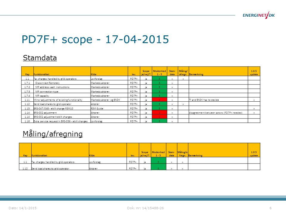 PD7F+ scope - 17-04-2015 Stamdata Måling/afregning Dato: 14/1-2015