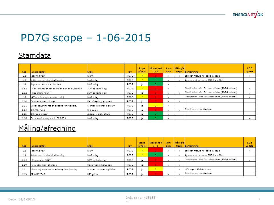PD7G scope – 1-06-2015 Stamdata Måling/afregning Dok. nr: 14/15488-26