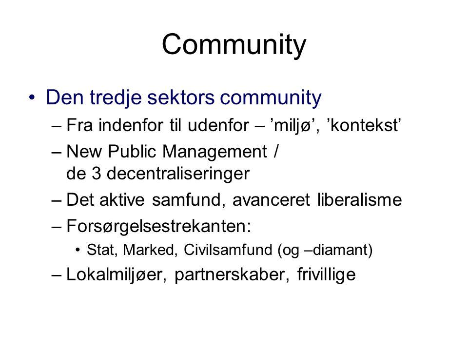 Community Den tredje sektors community