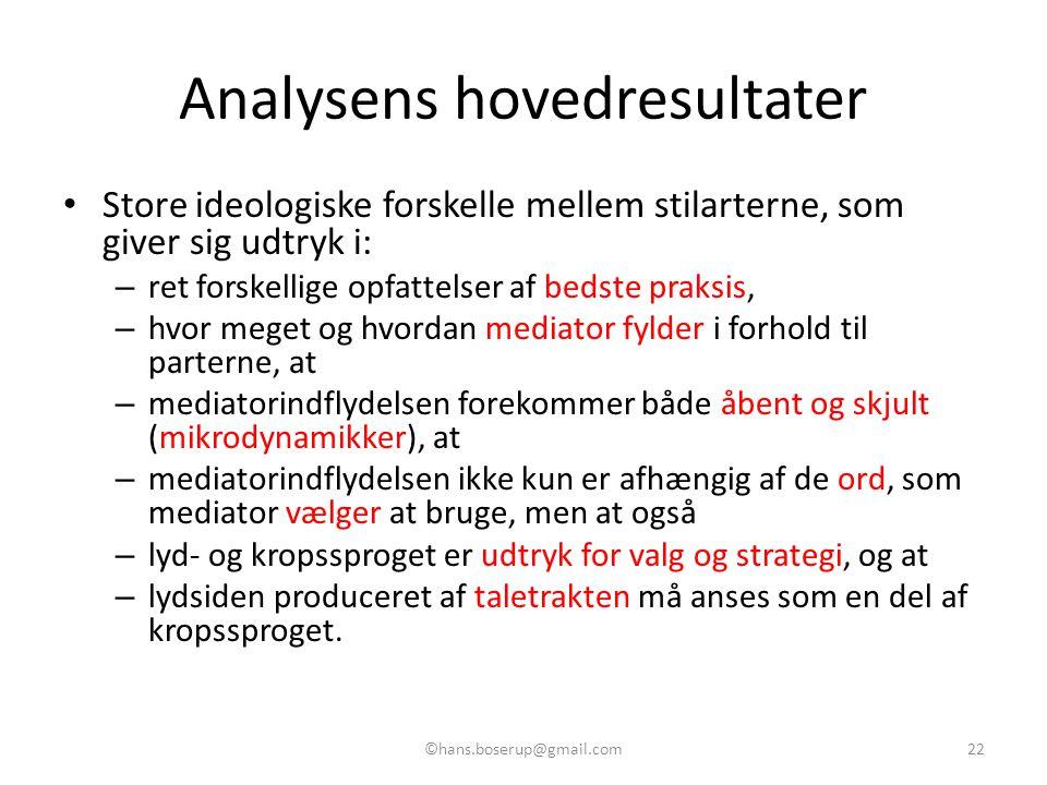 Analysens hovedresultater